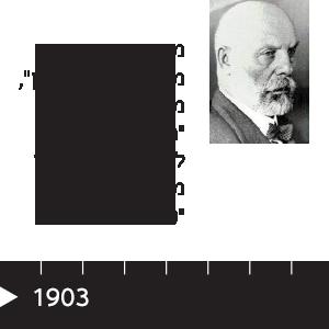 """1903 מנחם אוסישקין, מראשי """"חובבי ציון"""", מבקר במושבה """"מסחה"""" ומציע לתושביה שם עברי מקורי למושבתם: """"כפר תבור""""."""