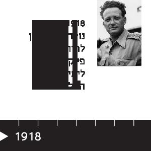 """1918 נולד יגאל אלון לחיה וראובן פייקוביץ',  לימים מפקד הפלמ""""ח"""